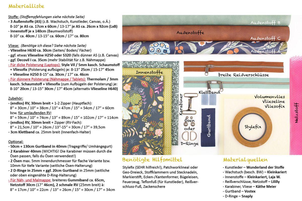 Materialliste Kuoria Laptoptasche Hansedelli nähen