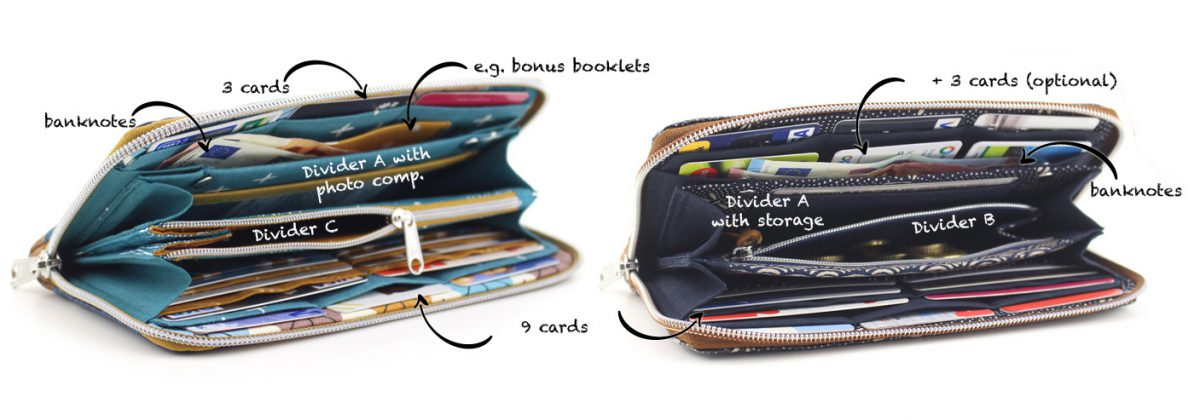 Details zip around wallet sewing pattern